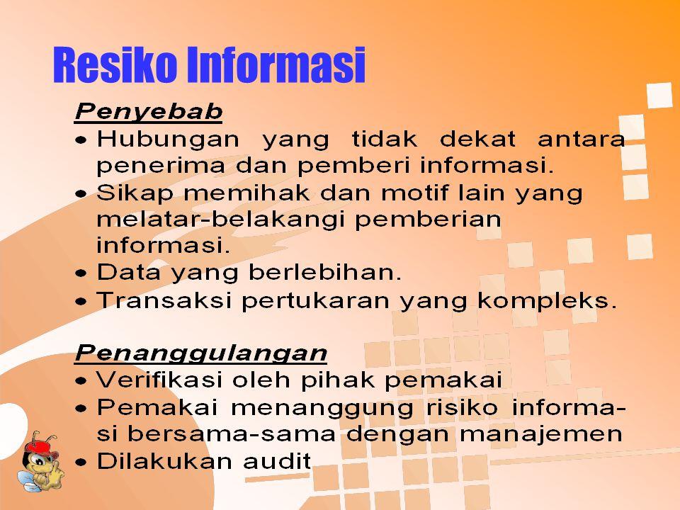 Resiko Informasi