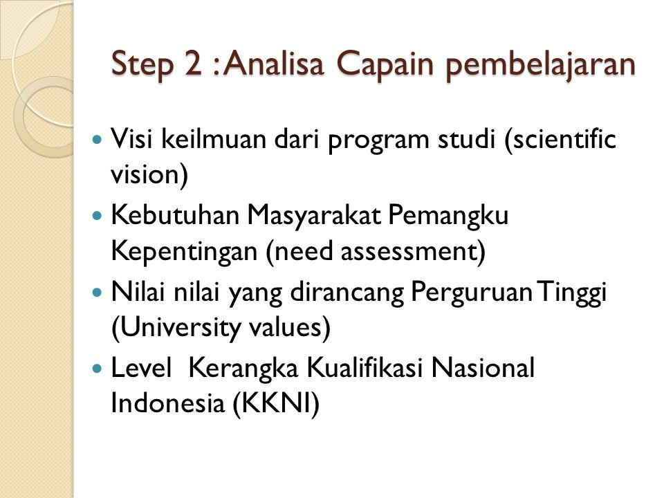 Step 2 : Analisa Capain pembelajaran Visi keilmuan dari program studi (scientific vision) Kebutuhan Masyarakat Pemangku Kepentingan (need assessment) Nilai nilai yang dirancang Perguruan Tinggi (University values) Level Kerangka Kualifikasi Nasional Indonesia (KKNI)