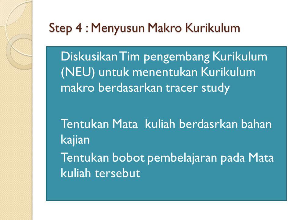 Step 4 : Menyusun Makro Kurikulum  Diskusikan Tim pengembang Kurikulum (NEU) untuk menentukan Kurikulum makro berdasarkan tracer study Tentukan Mata kuliah berdasrkan bahan kajian Tentukan bobot pembelajaran pada Mata kuliah tersebut