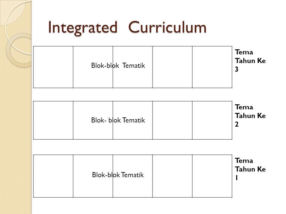 FeatureIntegratedDiscipline-base fokus untuk efektivitas belajar mahasiswa dalam mencapai tujuan kurikulum Tema integral Pendekatan holistik Subjek atau spesialistik Berlatih spesifik MotivasiMenyenangkan dlm penerapan pengetahuan Antusias dalam penerapan pengetahuan Waktu yg dibutuhkanlebih banyak waktu untuk staf dalam merencanakan program Mahasiswa lebih banyak waktu dalam mempelajari mata pelajaran PengorganisasianInterdependenDependen Liputansulit untuk mengintegrasikan tumpang tindih dan duplikasi, detil konten yang berlebihan
