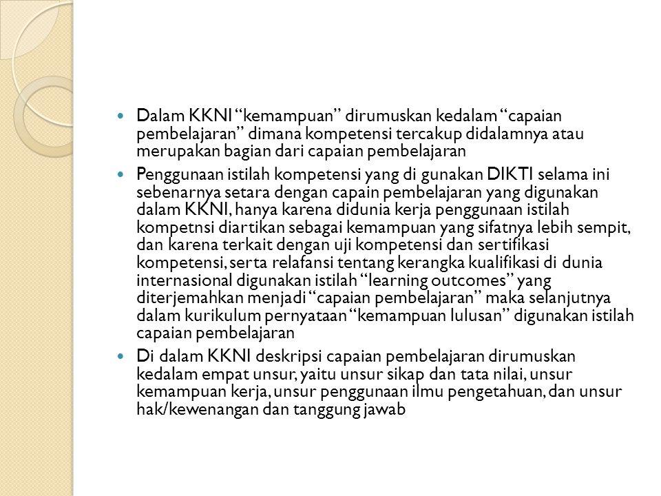 STANDAR NASIONAL PERGURUAN TINGGI NO. 49 /2014
