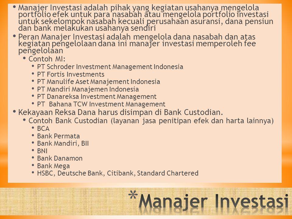 Manajer Investasi adalah pihak yang kegiatan usahanya mengelola portfolio efek untuk para nasabah atau mengelola portfolio investasi untuk sekelompok
