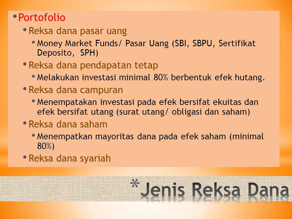 Portofolio Reksa dana pasar uang Money Market Funds/ Pasar Uang (SBI, SBPU, Sertifikat Deposito, SPH) Reksa dana pendapatan tetap Melakukan investasi