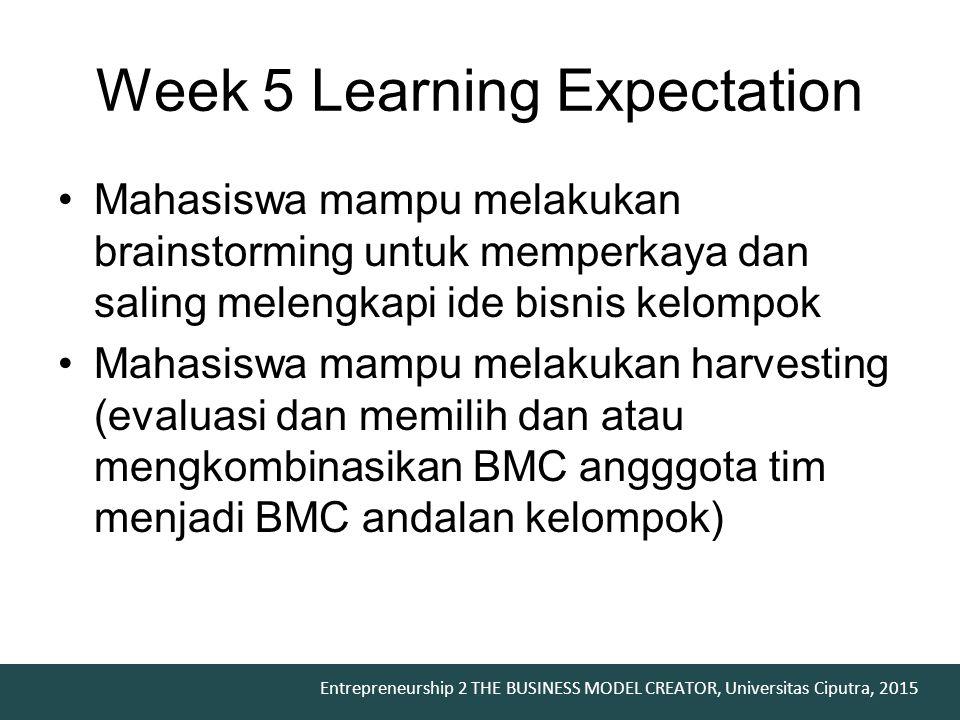 Entrepreneurship 2 THE BUSINESS MODEL CREATOR, Universitas Ciputra, 2015 Week 5 Rundown BMC Test (SAA1.2) close book and gadget (30 menit) Penjelasan tentang brainstorming process and rules serta idea harvesting dan simulasi (20 menit) Fasilitasi proses Brainstorming (50 menit) Fasilitasi proses Harvesting (45 menit) Pengumuman pr week 5-6 dan Reminder untuk mengisi kegiatan mentoring hari ini di database (5 menit)