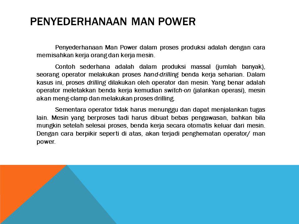 PENYEDERHANAAN MAN POWER Penyederhanaan Man Power dalam proses produksi adalah dengan cara memisahkan kerja orang dan kerja mesin. Contoh sederhana ad