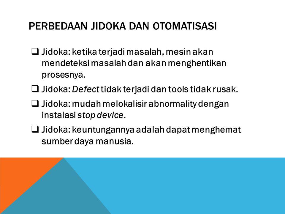 PERBEDAAN JIDOKA DAN OTOMATISASI  Otomatisasi: ketika terjadi masalah, mesin akan terus beroperasi, sampai operator switch off mesin.