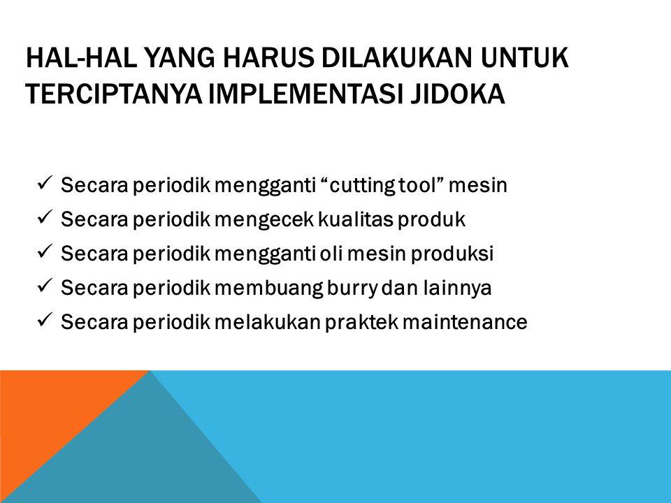 """HAL-HAL YANG HARUS DILAKUKAN UNTUK TERCIPTANYA IMPLEMENTASI JIDOKA Secara periodik mengganti """"cutting tool"""" mesin Secara periodik mengecek kualitas pr"""