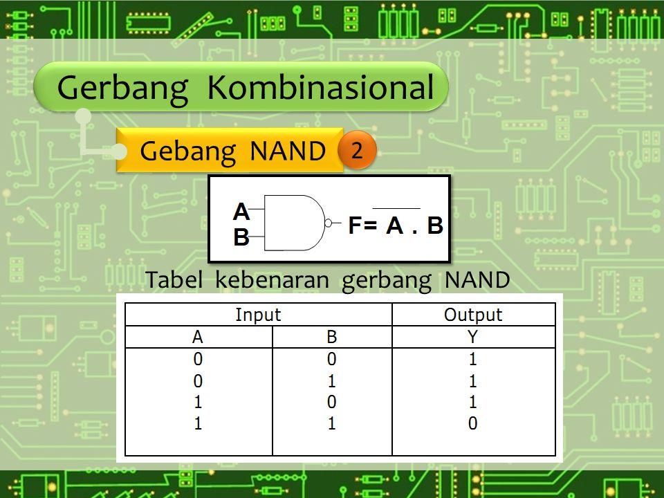 Gerbang Kombinasional Gebang NAND 2 Tabel kebenaran gerbang NAND