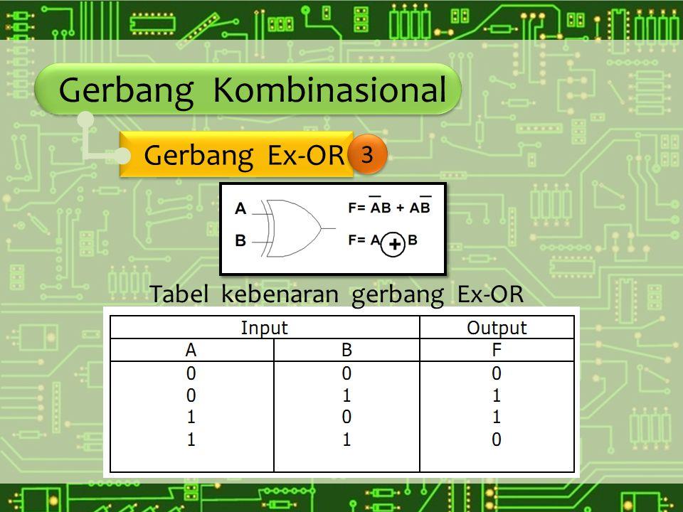 Gerbang Kombinasional Gerbang Ex-OR 3 Tabel kebenaran gerbang Ex-OR