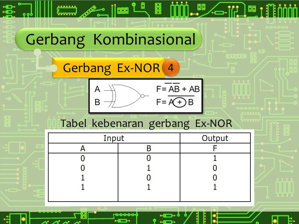 Gerbang Kombinasional Gerbang Ex-NOR 4 Tabel kebenaran gerbang Ex-NOR