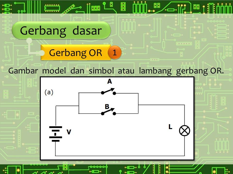 Gerbang dasar Gambar model dan simbol atau lambang gerbang OR. Gerbang OR 1