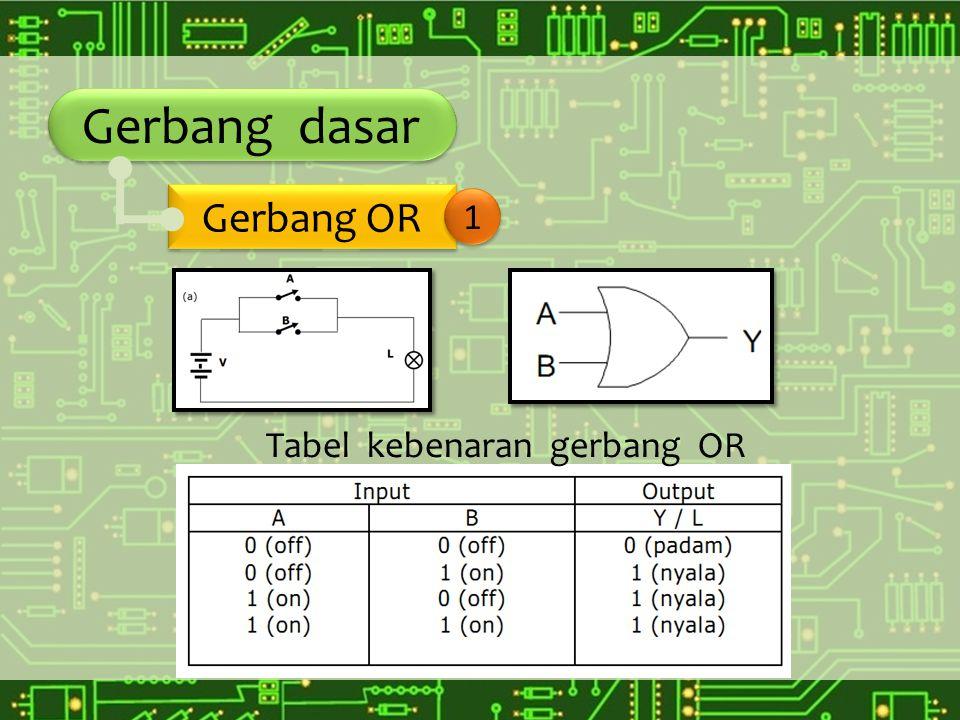 Gerbang dasar Gerbang OR 1 Tabel kebenaran gerbang OR