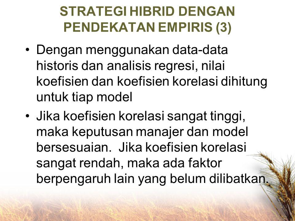 STRATEGI HIBRID DENGAN PENDEKATAN EMPIRIS (3) Dengan menggunakan data-data historis dan analisis regresi, nilai koefisien dan koefisien korelasi dihit