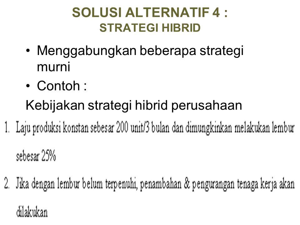 SOLUSI ALTERNATIF 4 : STRATEGI HIBRID Menggabungkan beberapa strategi murni Contoh : Kebijakan strategi hibrid perusahaan