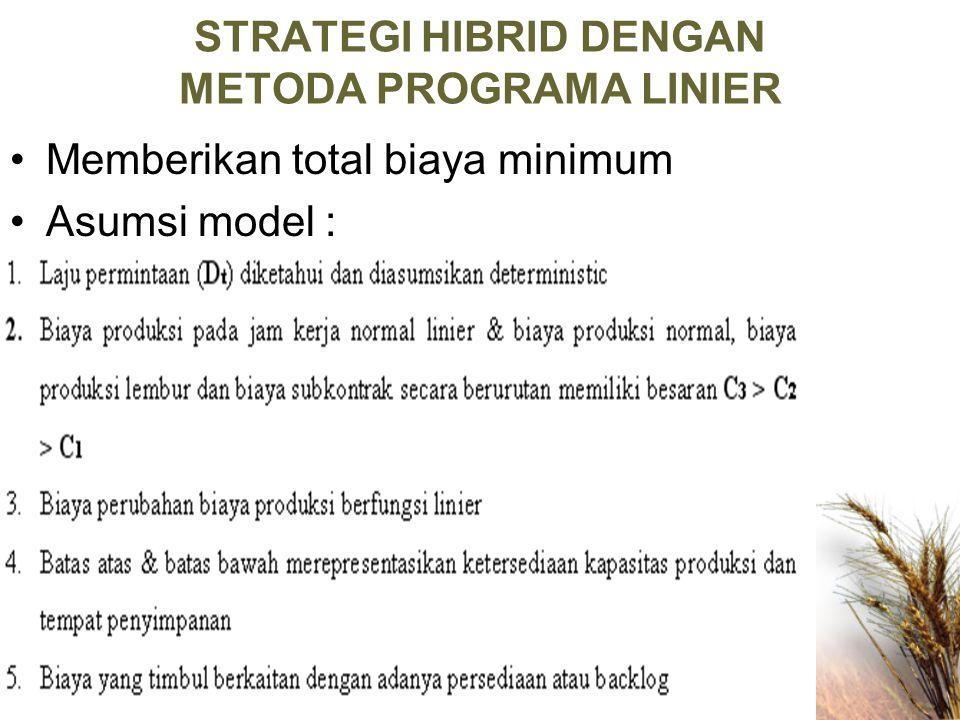 STRATEGI HIBRID DENGAN METODA PROGRAMA LINIER Memberikan total biaya minimum Asumsi model :