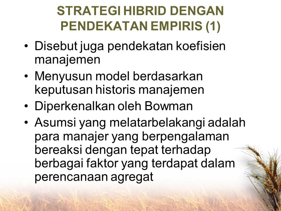STRATEGI HIBRID DENGAN PENDEKATAN EMPIRIS (1) Disebut juga pendekatan koefisien manajemen Menyusun model berdasarkan keputusan historis manajemen Dipe