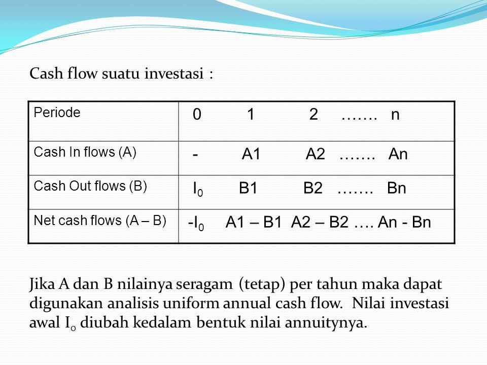 Cash flow suatu investasi : Jika A dan B nilainya seragam (tetap) per tahun maka dapat digunakan analisis uniform annual cash flow.