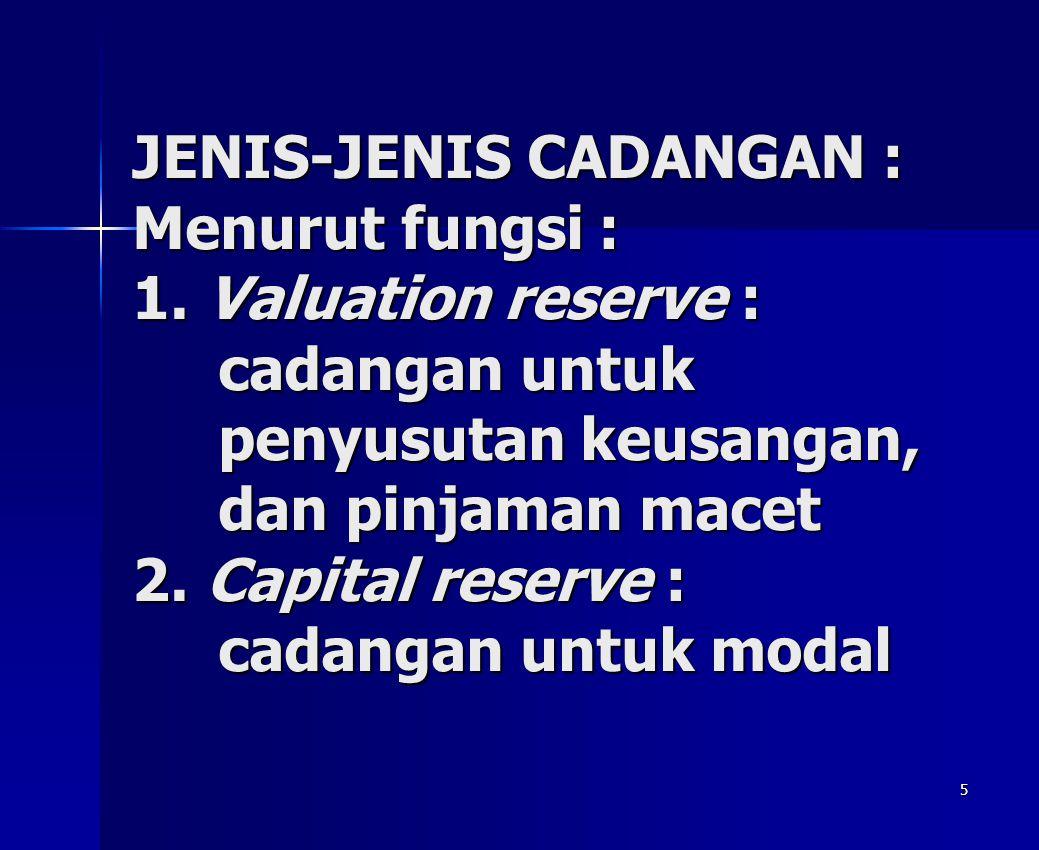 5 JENIS-JENIS CADANGAN : Menurut fungsi : 1.