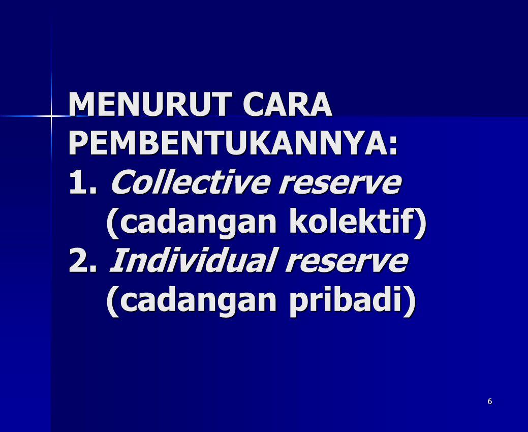 6 MENURUT CARA PEMBENTUKANNYA: 1.Collective reserve (cadangan kolektif) 2.