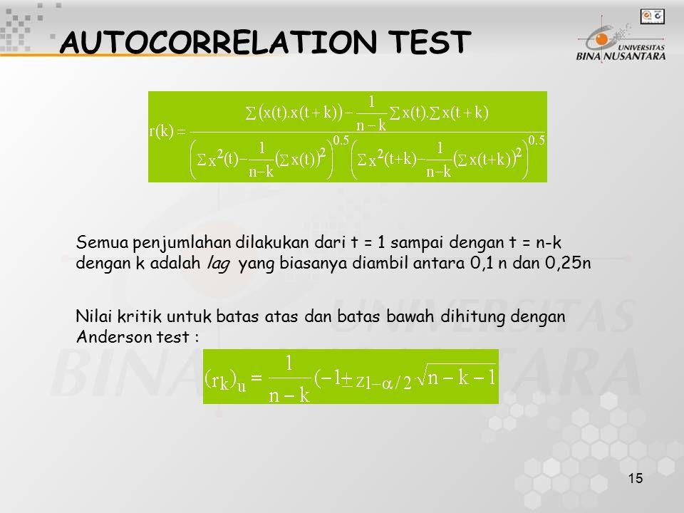 15 AUTOCORRELATION TEST Semua penjumlahan dilakukan dari t = 1 sampai dengan t = n-k dengan k adalah lag yang biasanya diambil antara 0,1 n dan 0,25n