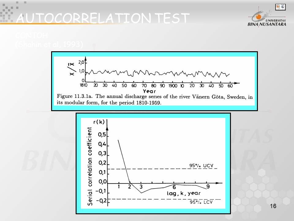 16 AUTOCORRELATION TEST CONTOH (Shahin et al, 1993)