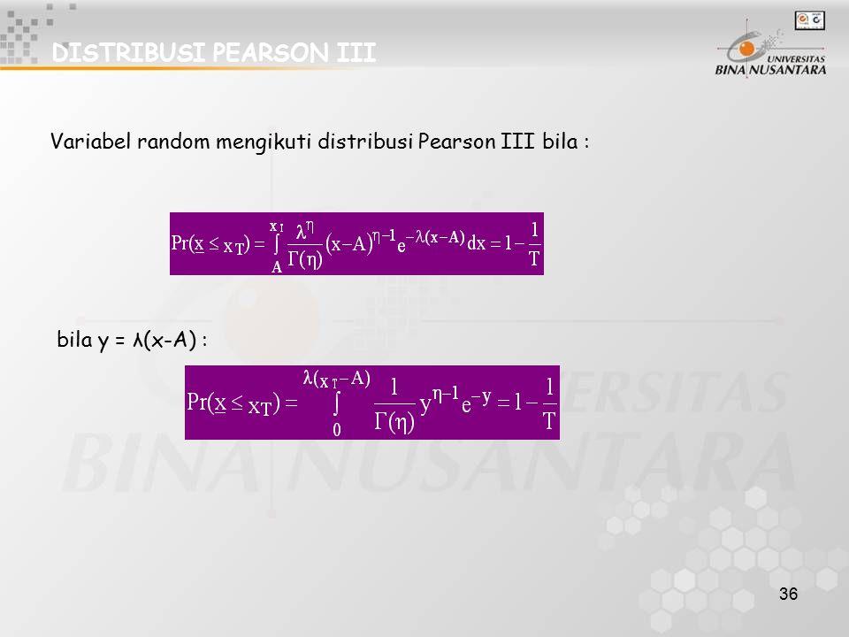 36 DISTRIBUSI PEARSON III Variabel random mengikuti distribusi Pearson III bila : bila y = λ(x-A) :