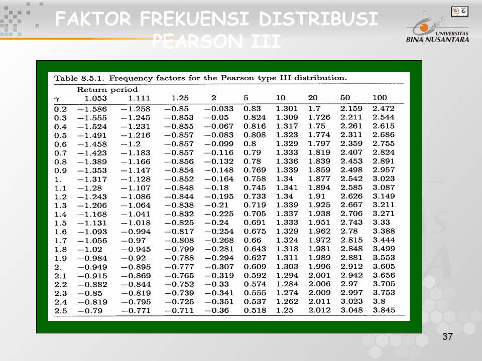 37 FAKTOR FREKUENSI DISTRIBUSI PEARSON III