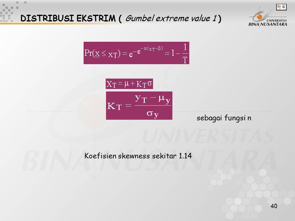 40 DISTRIBUSI EKSTRIM ( Gumbel extreme value 1 ) sebagai fungsi n Koefisien skewness sekitar 1.14