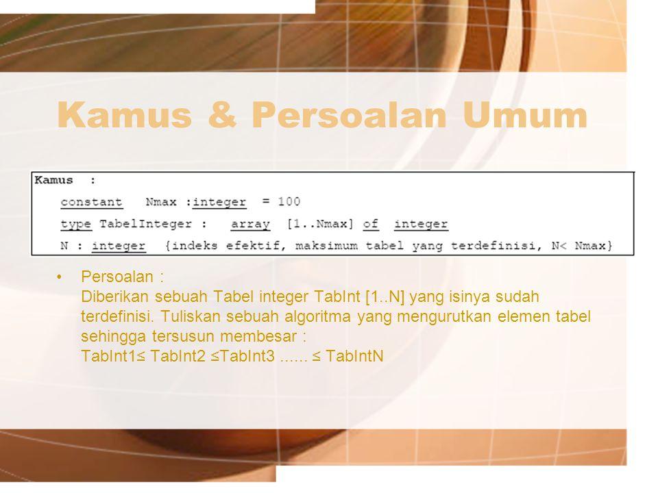 Kamus & Persoalan Umum Persoalan : Diberikan sebuah Tabel integer TabInt [1..N] yang isinya sudah terdefinisi.