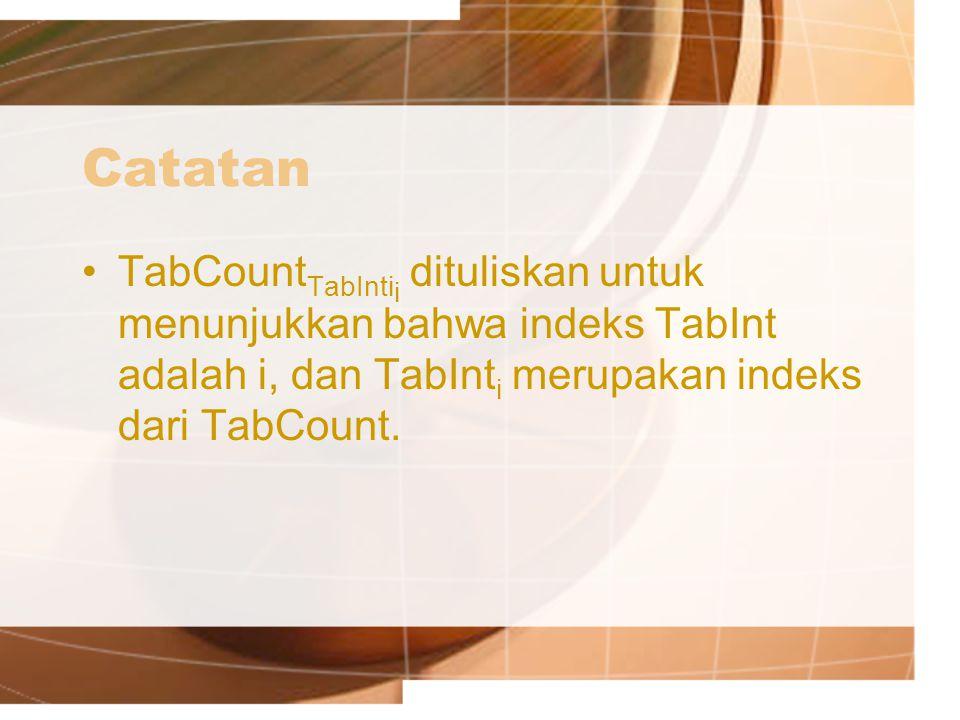 Catatan TabCount TabInti i dituliskan untuk menunjukkan bahwa indeks TabInt adalah i, dan TabInt i merupakan indeks dari TabCount.