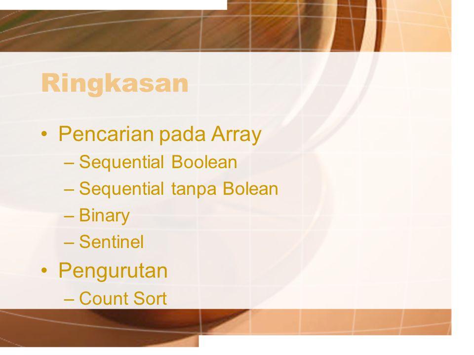 Ringkasan Pencarian pada Array –Sequential Boolean –Sequential tanpa Bolean –Binary –Sentinel Pengurutan –Count Sort