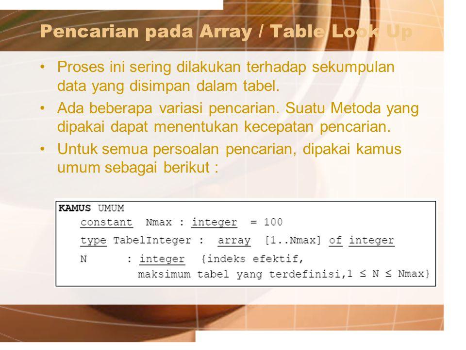 Pencarian pada Array / Table Look Up Proses ini sering dilakukan terhadap sekumpulan data yang disimpan dalam tabel.