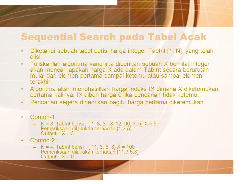 Sequential Search pada Tabel Acak Diketahui sebuah tabel berisi harga integer TabInt [1..N], yang telah diisi.