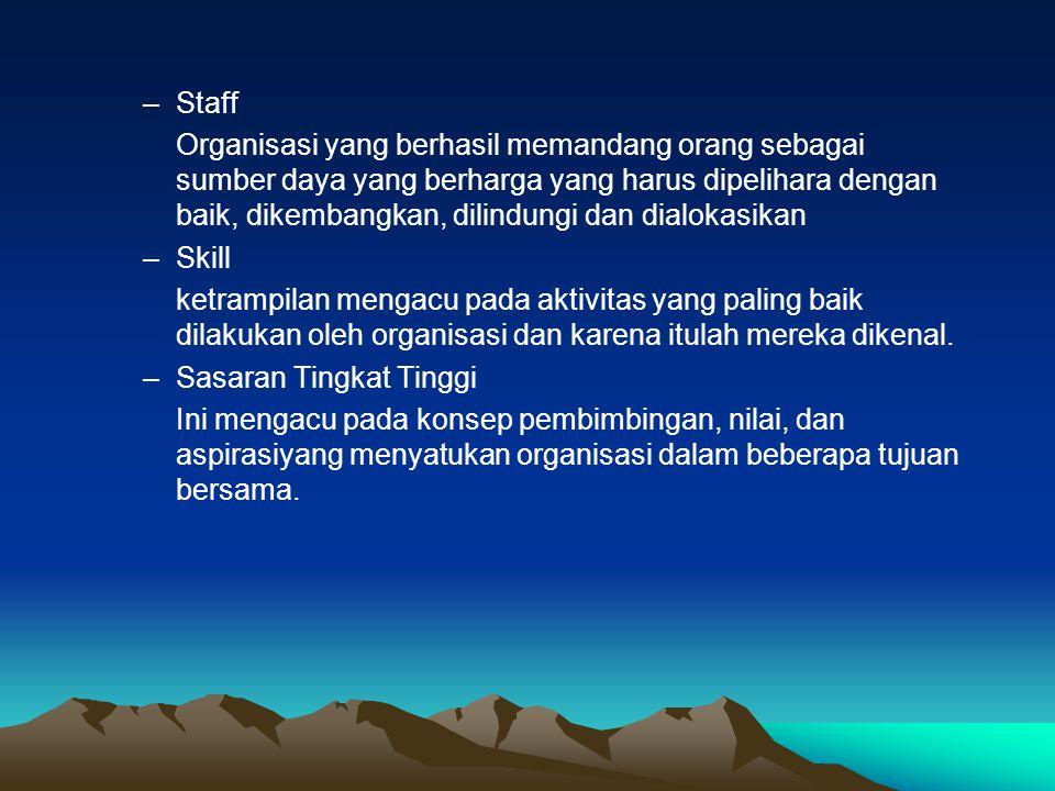 –Staff Organisasi yang berhasil memandang orang sebagai sumber daya yang berharga yang harus dipelihara dengan baik, dikembangkan, dilindungi dan dial
