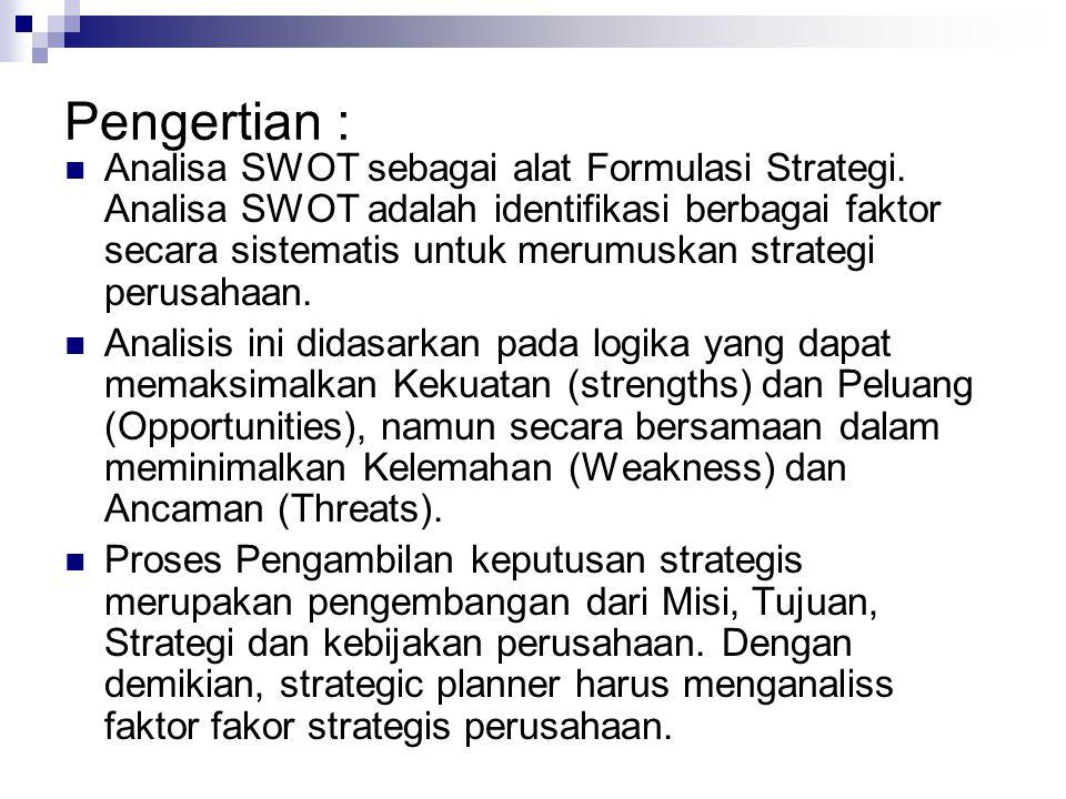 Pengertian : Analisa SWOT sebagai alat Formulasi Strategi. Analisa SWOT adalah identifikasi berbagai faktor secara sistematis untuk merumuskan strateg