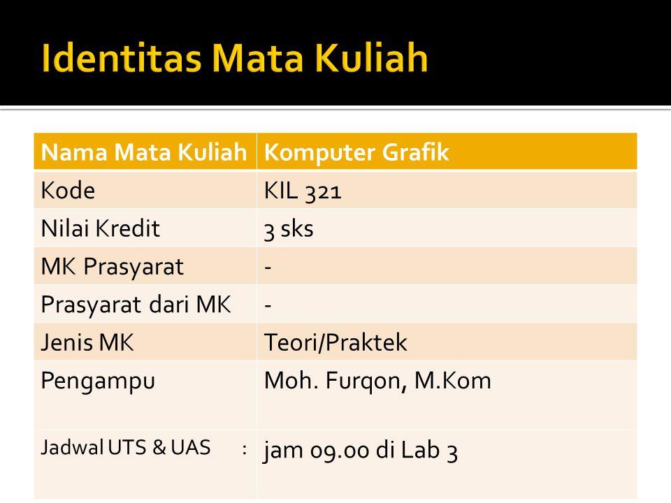 Nama Mata KuliahKomputer Grafik KodeKIL 321 Nilai Kredit3 sks MK Prasyarat- Prasyarat dari MK- Jenis MKTeori/Praktek PengampuMoh. Furqon, M.Kom Jadwal