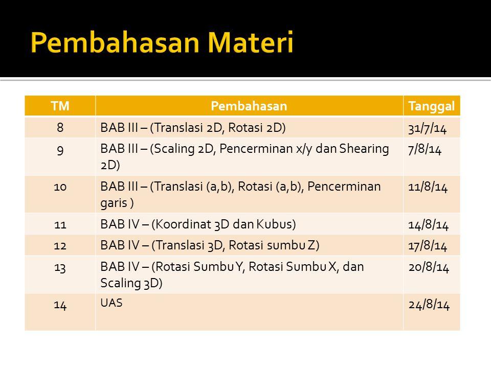 TMPembahasanTanggal 8BAB III – (Translasi 2D, Rotasi 2D)31/7/14 9BAB III – (Scaling 2D, Pencerminan x/y dan Shearing 2D) 7/8/14 1010BAB III – (Transla