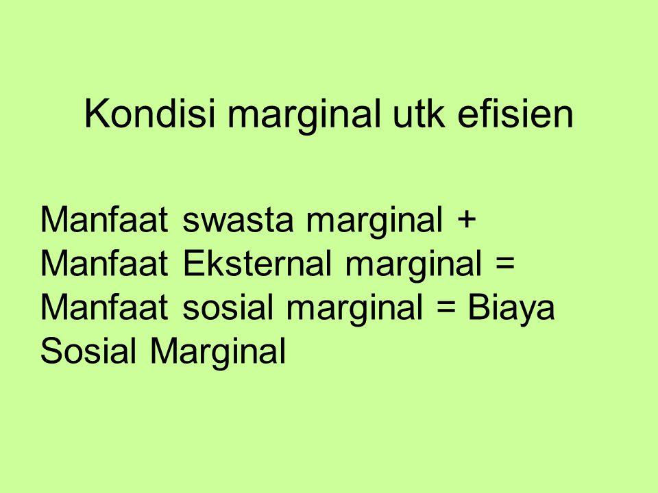 Kondisi marginal utk efisien Manfaat swasta marginal + Manfaat Eksternal marginal = Manfaat sosial marginal = Biaya Sosial Marginal