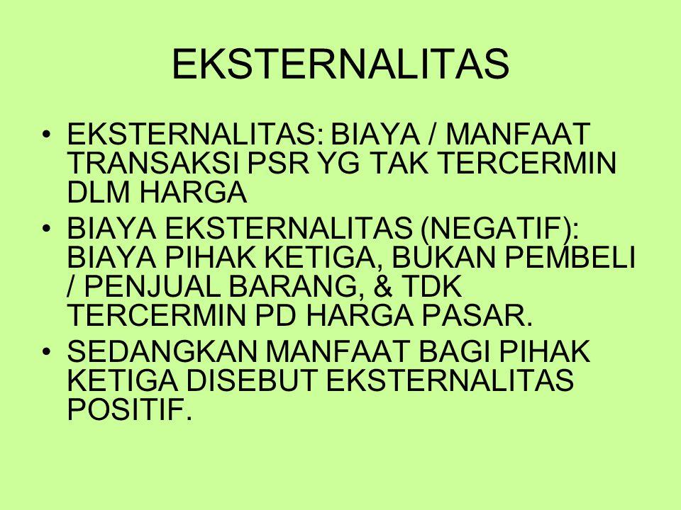 EKSTERNALITAS EKSTERNALITAS: BIAYA / MANFAAT TRANSAKSI PSR YG TAK TERCERMIN DLM HARGA BIAYA EKSTERNALITAS (NEGATIF): BIAYA PIHAK KETIGA, BUKAN PEMBELI