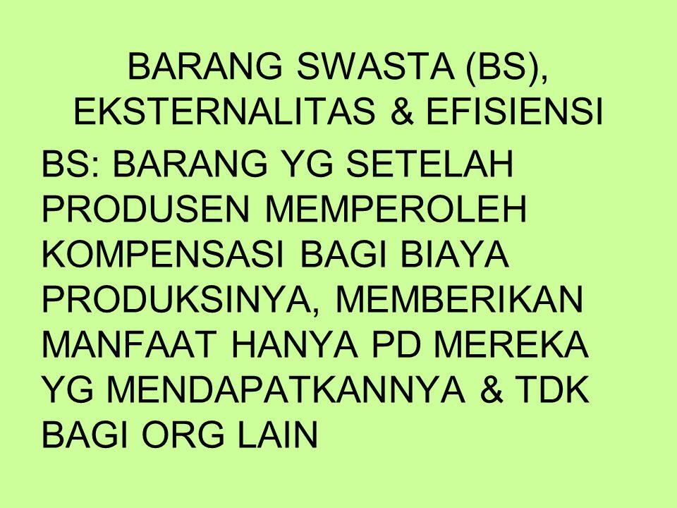 BARANG SWASTA (BS), EKSTERNALITAS & EFISIENSI BS: BARANG YG SETELAH PRODUSEN MEMPEROLEH KOMPENSASI BAGI BIAYA PRODUKSINYA, MEMBERIKAN MANFAAT HANYA PD