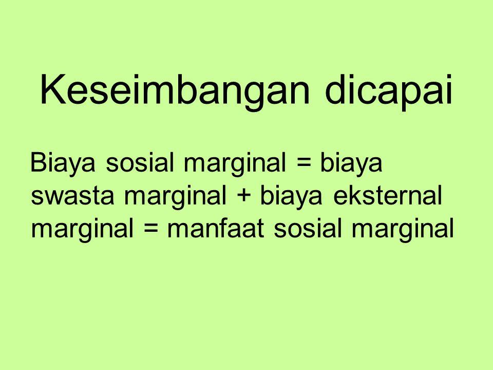 Keseimbangan dicapai Biaya sosial marginal = biaya swasta marginal + biaya eksternal marginal = manfaat sosial marginal
