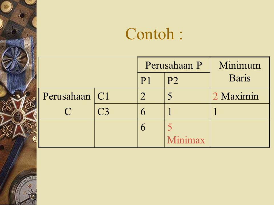 Contoh : Perusahaan PMinimum Baris P1P2 Perusahaan C C1252 Maximin C3611 65 Minimax