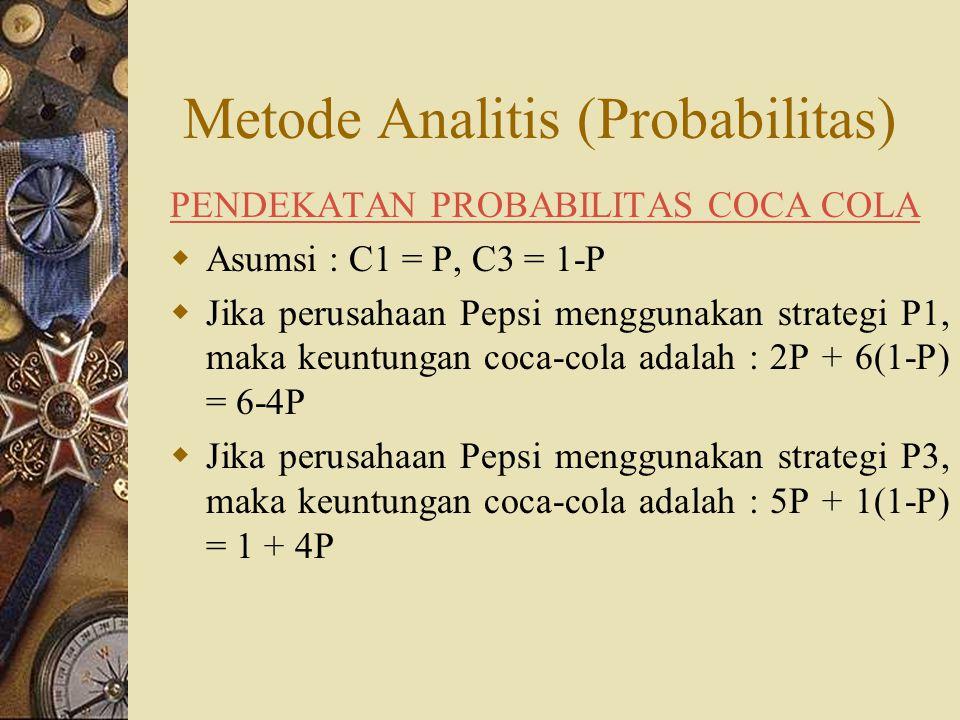 Metode Analitis (Probabilitas) PENDEKATAN PROBABILITAS COCA COLA  Asumsi : C1 = P, C3 = 1-P  Jika perusahaan Pepsi menggunakan strategi P1, maka keuntungan coca-cola adalah : 2P + 6(1-P) = 6-4P  Jika perusahaan Pepsi menggunakan strategi P3, maka keuntungan coca-cola adalah : 5P + 1(1-P) = 1 + 4P