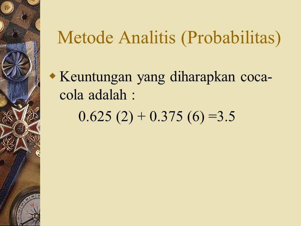 Metode Analitis (Probabilitas)  Keuntungan yang diharapkan coca- cola adalah : 0.625 (2) + 0.375 (6) =3.5