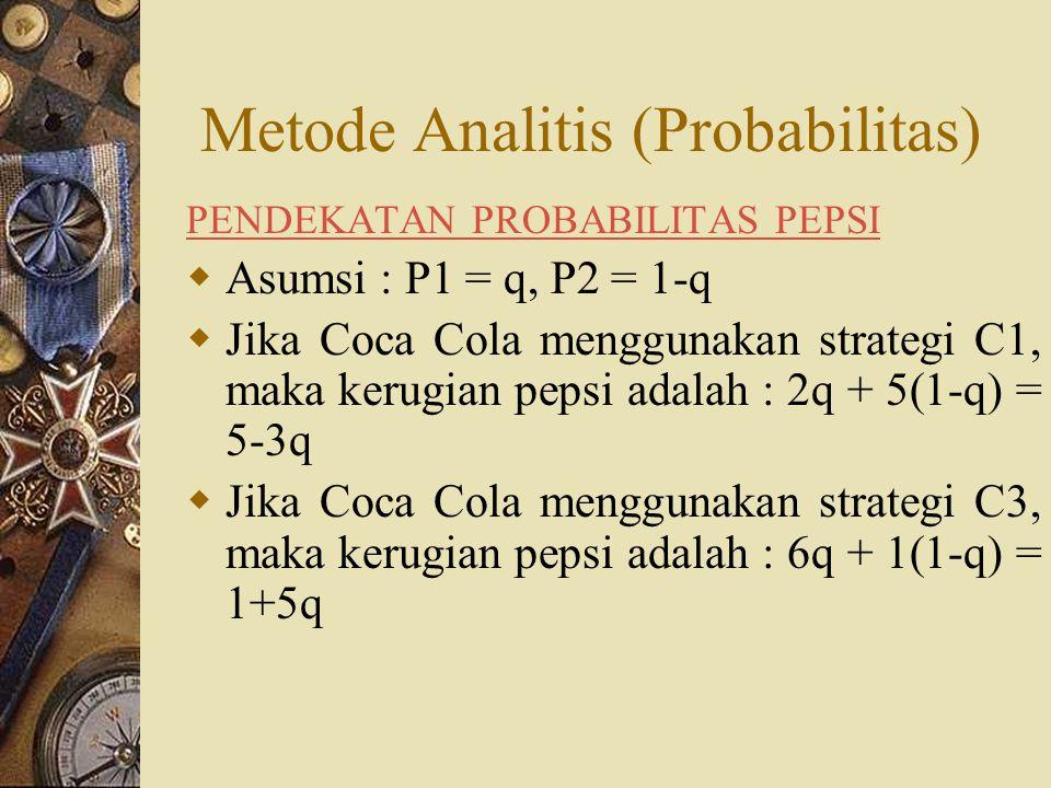 Metode Analitis (Probabilitas) PENDEKATAN PROBABILITAS PEPSI  Asumsi : P1 = q, P2 = 1-q  Jika Coca Cola menggunakan strategi C1, maka kerugian pepsi adalah : 2q + 5(1-q) = 5-3q  Jika Coca Cola menggunakan strategi C3, maka kerugian pepsi adalah : 6q + 1(1-q) = 1+5q