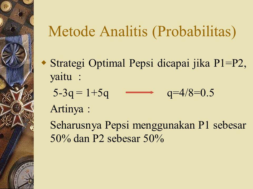 Metode Analitis (Probabilitas)  Strategi Optimal Pepsi dicapai jika P1=P2, yaitu : 5-3q = 1+5q q=4/8=0.5 Artinya : Seharusnya Pepsi menggunakan P1 sebesar 50% dan P2 sebesar 50%