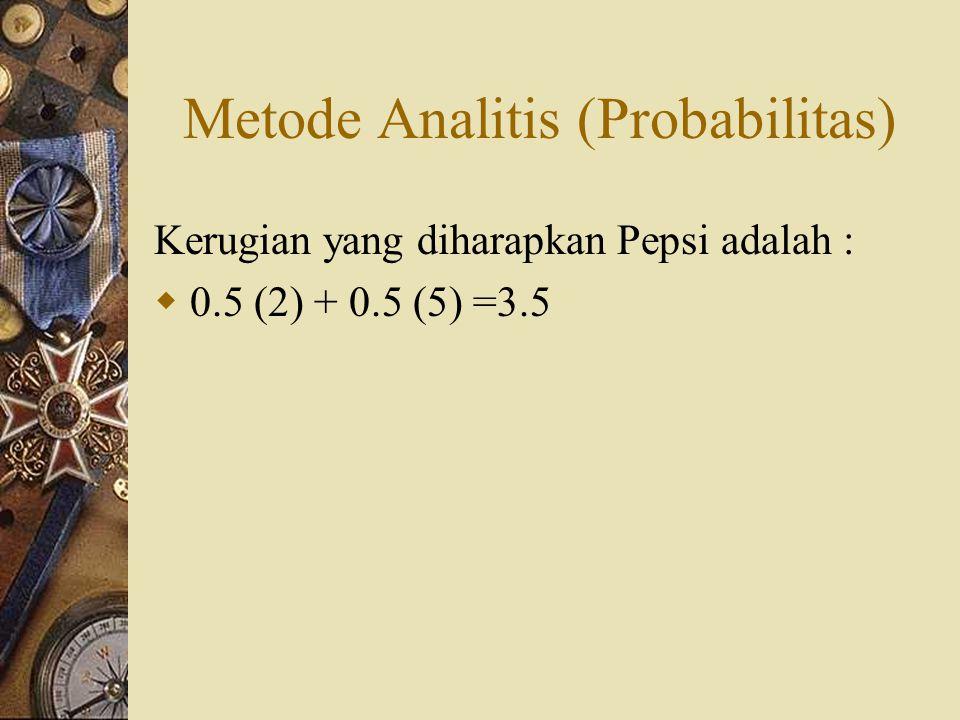 Metode Analitis (Probabilitas) Kerugian yang diharapkan Pepsi adalah :  0.5 (2) + 0.5 (5) =3.5