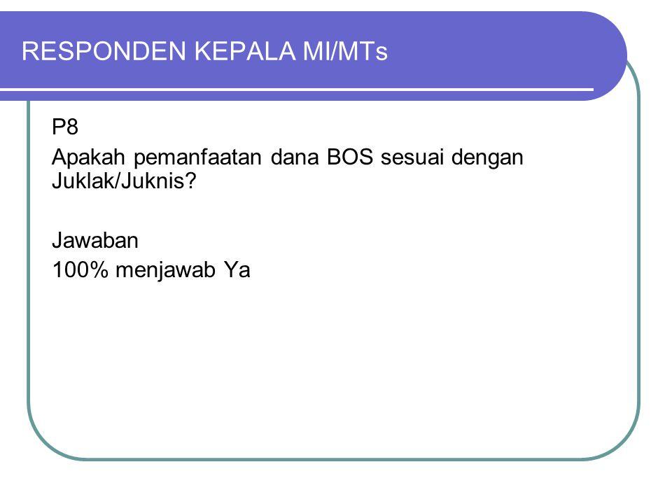 RESPONDEN KEPALA MI/MTs P8 Apakah pemanfaatan dana BOS sesuai dengan Juklak/Juknis.