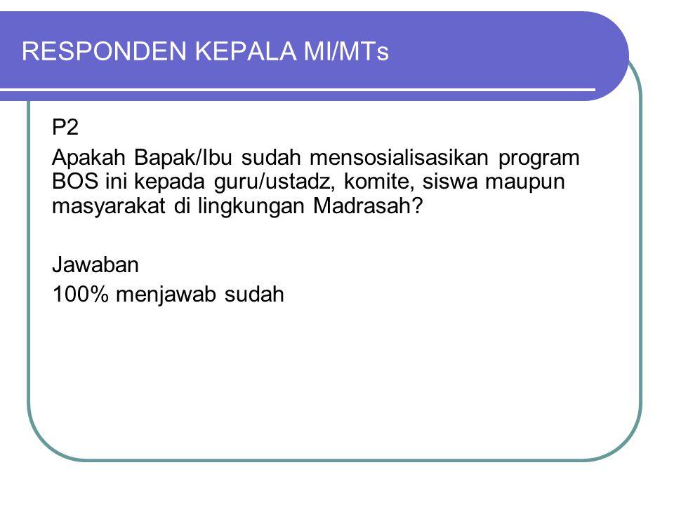 RESPONDEN KEPALA MI/MTs P2 Apakah Bapak/Ibu sudah mensosialisasikan program BOS ini kepada guru/ustadz, komite, siswa maupun masyarakat di lingkungan Madrasah.