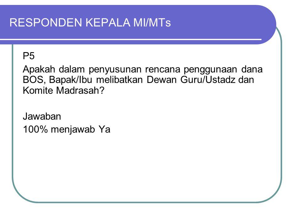 RESPONDEN KEPALA MI/MTs P5 Apakah dalam penyusunan rencana penggunaan dana BOS, Bapak/Ibu melibatkan Dewan Guru/Ustadz dan Komite Madrasah.